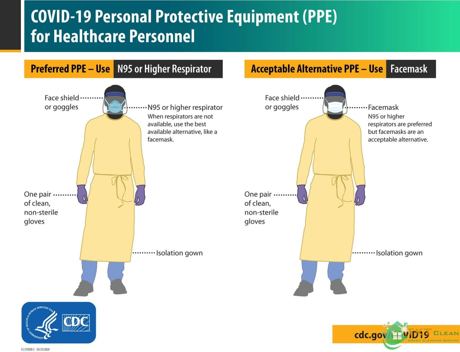 PPE phòng chống dịch