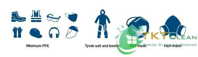 PPE tăng cường với mặt nạ phòng độc