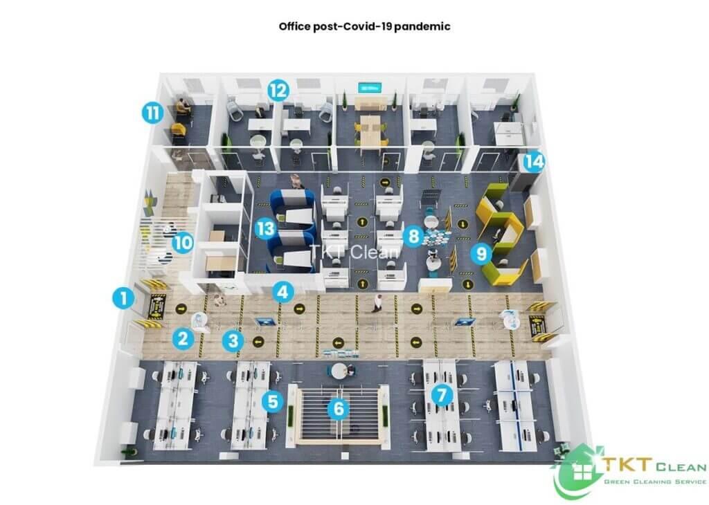 Các điểm chạm cần lưu ý khi vệ sinh văn phòng ngừa covid-19